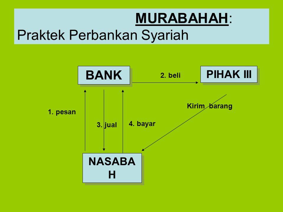 MURABAHAH: Praktek Perbankan Syariah BANK NASABA H PIHAK III 1. pesan 2. beli Kirim barang 4. bayar 3. jual
