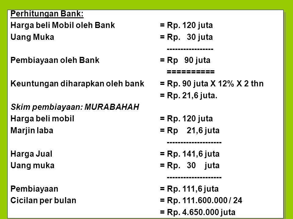 Perhitungan Bank: Harga beli Mobil oleh Bank= Rp. 120 juta Uang Muka= Rp. 30 juta ----------------- Pembiayaan oleh Bank= Rp 90 juta ========== Keuntu