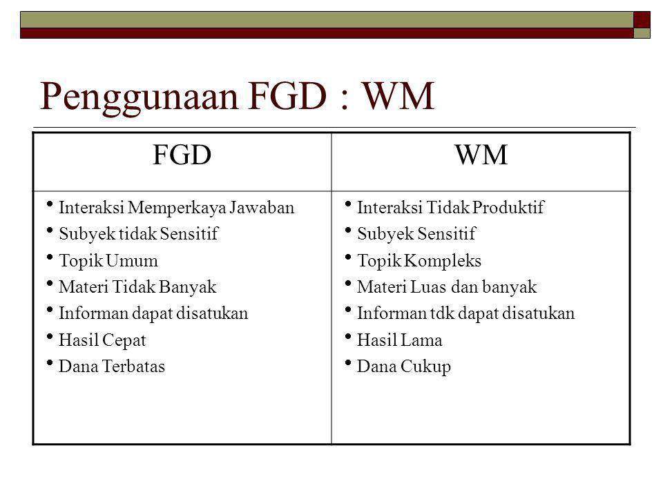 Penggunaan FGD : WM FGDWM  Interaksi Memperkaya Jawaban  Subyek tidak Sensitif  Topik Umum  Materi Tidak Banyak  Informan dapat disatukan  Hasil