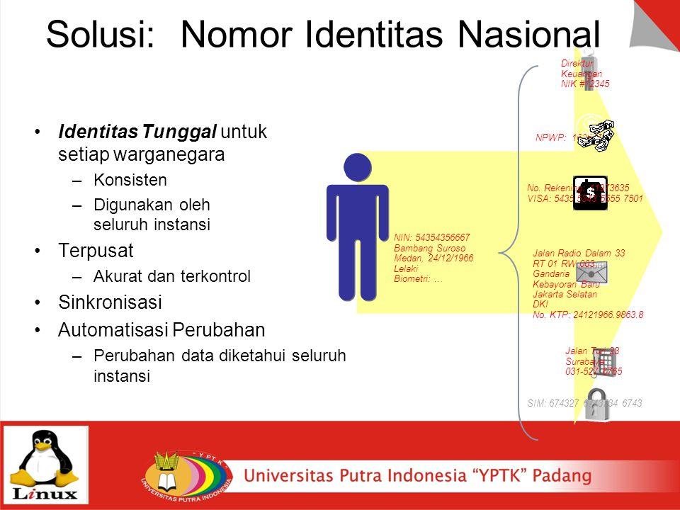 Solusi: Nomor Identitas Nasional Identitas Tunggal untuk setiap warganegara –Konsisten –Digunakan oleh seluruh instansi Terpusat –Akurat dan terkontrol Sinkronisasi Automatisasi Perubahan –Perubahan data diketahui seluruh instansi NIN: 54354356667 Bambang Suroso Medan, 24/12/1966 Lelaki Biometri: … Direktur Keuangan NIK #12345 Jalan Turi 23 Surabaya 031-527 8765 SIM: 674327 6743734 6743 NPWP: 1635378 Jalan Radio Dalam 33 RT 01 RW 003 Gandaria Kebayoran Baru Jakarta Selatan DKI No.