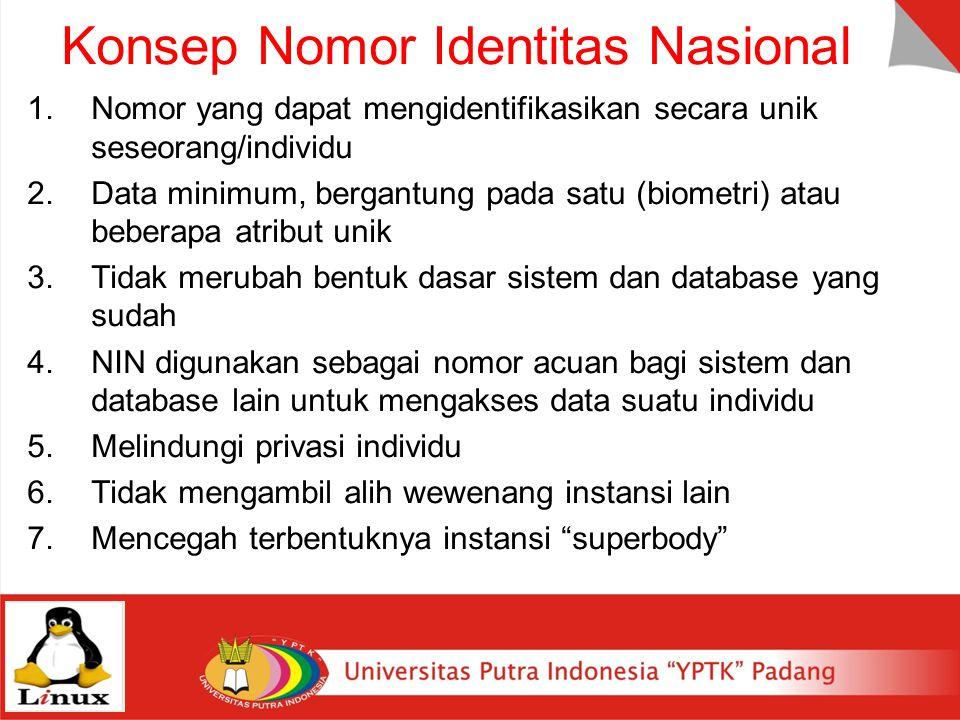 Konsep Nomor Identitas Nasional 1.Nomor yang dapat mengidentifikasikan secara unik seseorang/individu 2.Data minimum, bergantung pada satu (biometri)