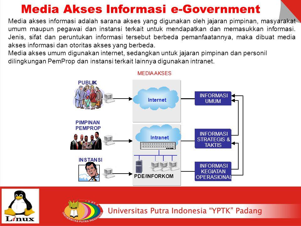 Media akses informasi adalah sarana akses yang digunakan oleh jajaran pimpinan, masyarakat umum maupun pegawai dan instansi terkait untuk mendapatkan dan memasukkan informasi.