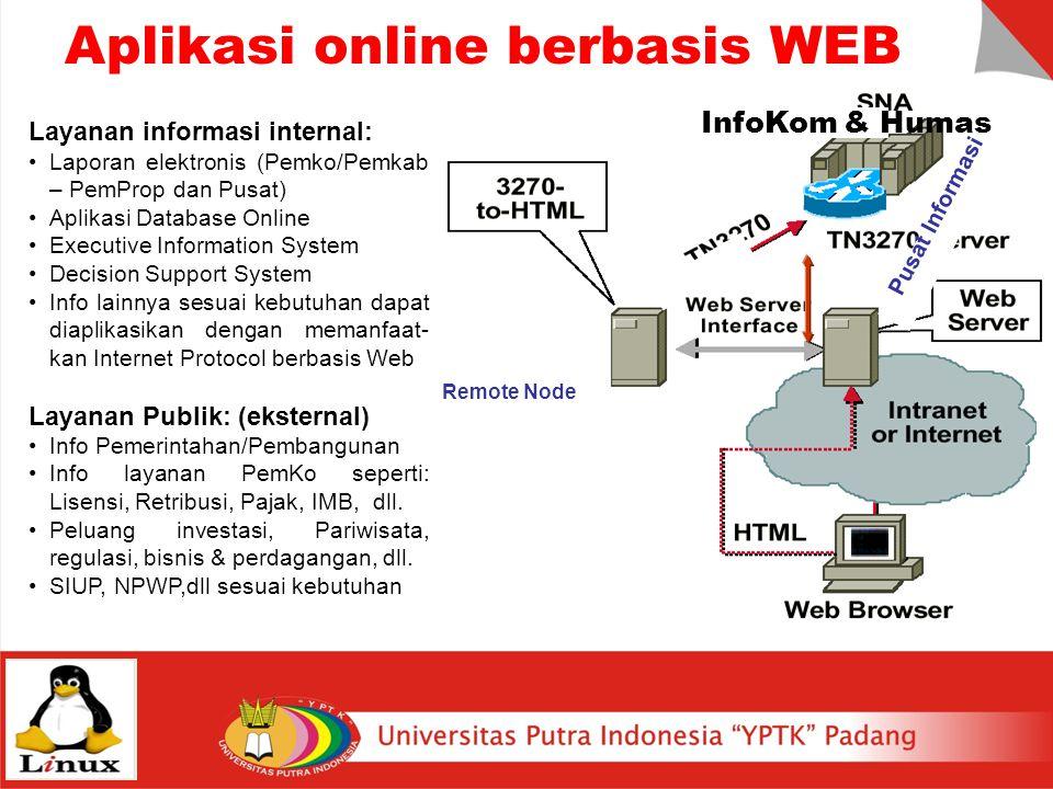 Layanan informasi internal: Laporan elektronis (Pemko/Pemkab – PemProp dan Pusat) Aplikasi Database Online Executive Information System Decision Suppo