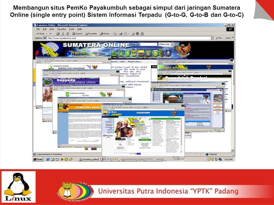 Pemerintah Propinsi LAMPUNG Membangun situs PemKo Payakumbuh sebagai simpul dari jaringan Sumatera Online (single entry point) Sistem Informasi Terpadu (G-to-G, G-to-B dan G-to-C)