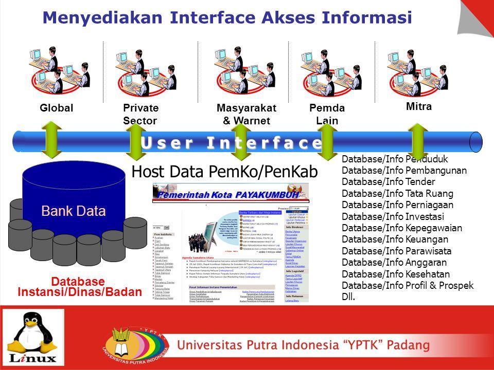 Pemerintah Kota PAYAKUMBUH Database/Info Penduduk Database/Info Pembangunan Database/Info Tender Database/Info Tata Ruang Database/Info Perniagaan Dat