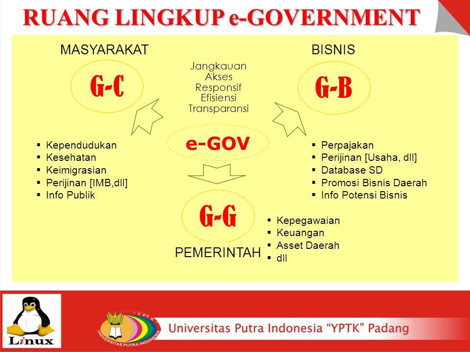 G-C e-GOV  Perpajakan  Perijinan [Usaha, dll]  Database SD  Promosi Bisnis Daerah  Info Potensi Bisnis G-G G-B PEMERINTAH MASYARAKATBISNIS  Kepe