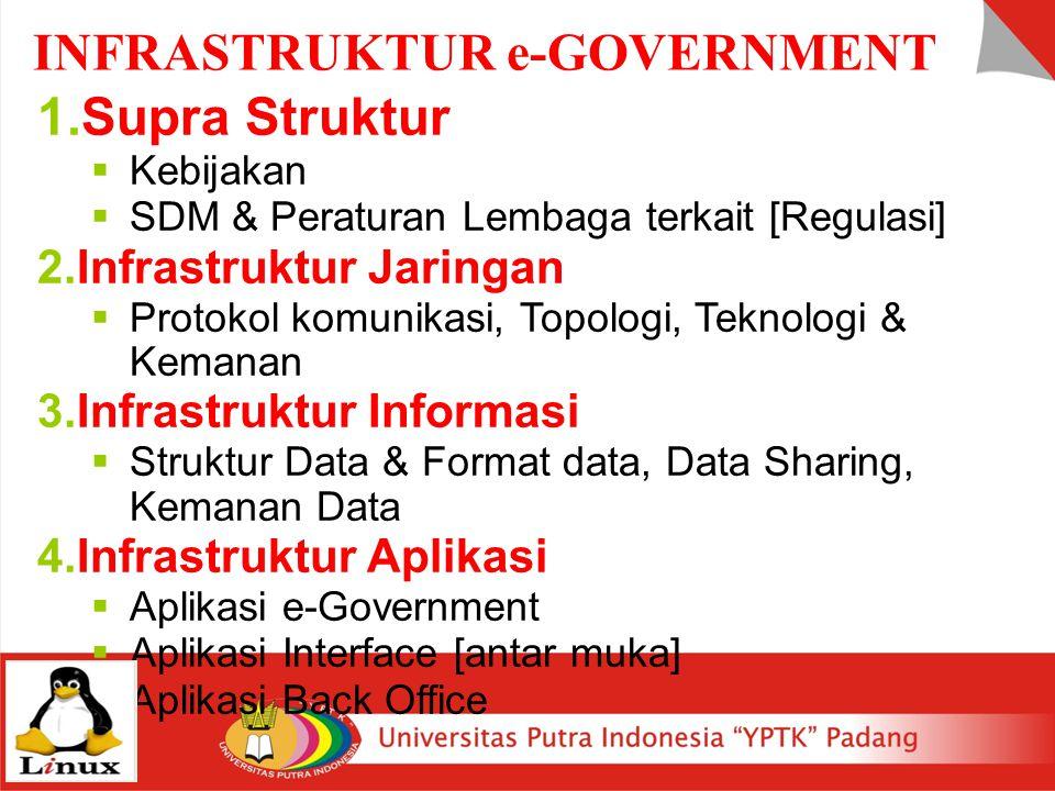Vehicle_tabel Buatan Model Tahun Warna Vehicle_ID # Penduduk_ID (FK) Penduduk_tabel Nama Alamat Pekerjaan Status Kepemilikan Dll.
