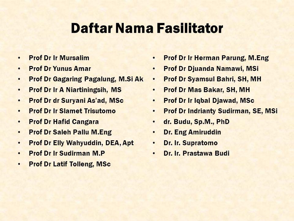 Daftar Nama Fasilitator Prof Dr Ir Mursalim Prof Dr Yunus Amar Prof Dr Gagaring Pagalung, M.Si Ak Prof Dr Ir A Niartiningsih, MS Prof Dr dr Suryani As