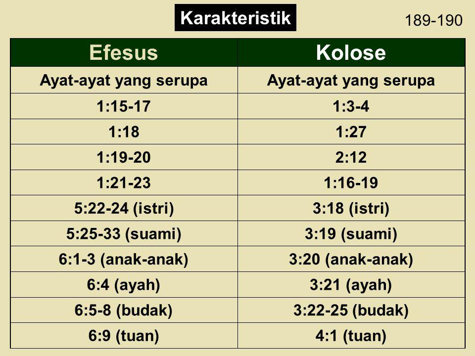 Ephesians & Colossians 189-190 Karakteristik EfesusKolose Ayat-ayat yang serupa 1:15-171:3-4 1:181:27 1:19-202:12 1:21-231:16-19 5:22-24 (istri)3:18 (