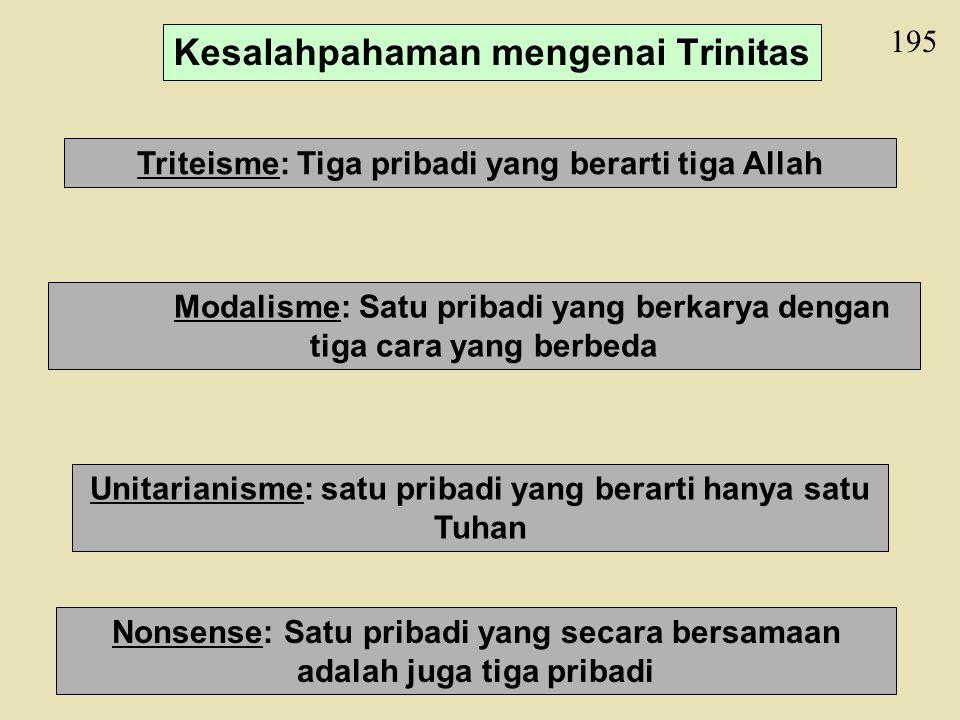 195 Modalisme: Satu pribadi yang berkarya dengan tiga cara yang berbeda Triteisme: Tiga pribadi yang berarti tiga Allah Unitarianisme: satu pribadi ya