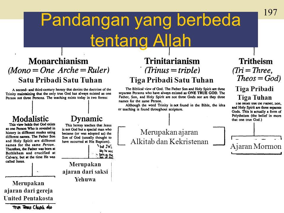 197 Pandangan yang berbeda tentang Allah Satu Pribadi Satu TuhanTiga Pribadi Satu Tuhan Tiga Pribadi Tiga Tuhan Merupakan ajaran dari gereja United Pe