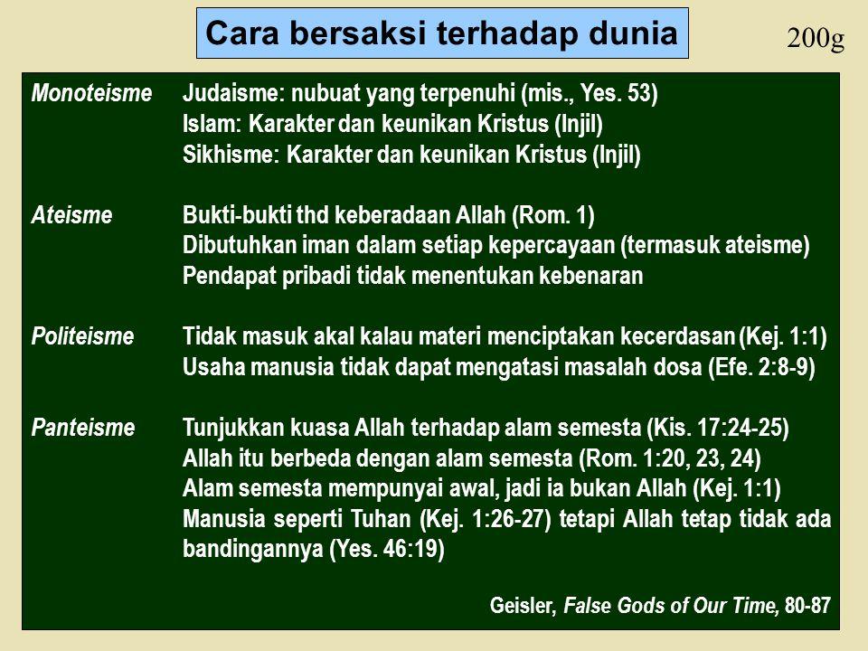 200g Monoteisme Judaisme: nubuat yang terpenuhi (mis., Yes. 53) Islam: Karakter dan keunikan Kristus (Injil) Sikhisme: Karakter dan keunikan Kristus (