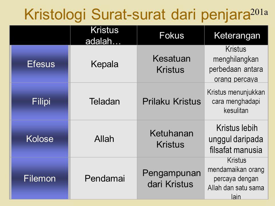 201a Kristus adalah… Fokus Keterangan Efesus Kepala Kesatuan Kristus Kristus menghilangkan perbedaan antara orang percaya Filipi Teladan Prilaku Krist
