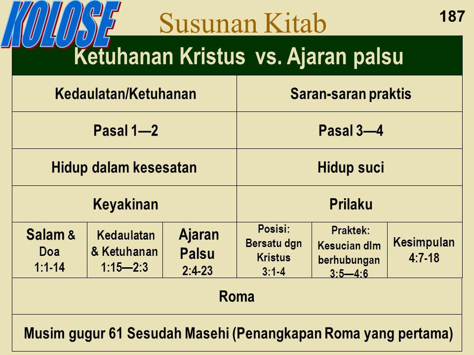 Ketuhanan Kristus vs. Ajaran palsu Kedaulatan/Ketuhanan Saran-saran praktis Pasal 1—2 Pasal 3—4 Hidup dalam kesesatan Hidup suci Keyakinan Prilaku Sal