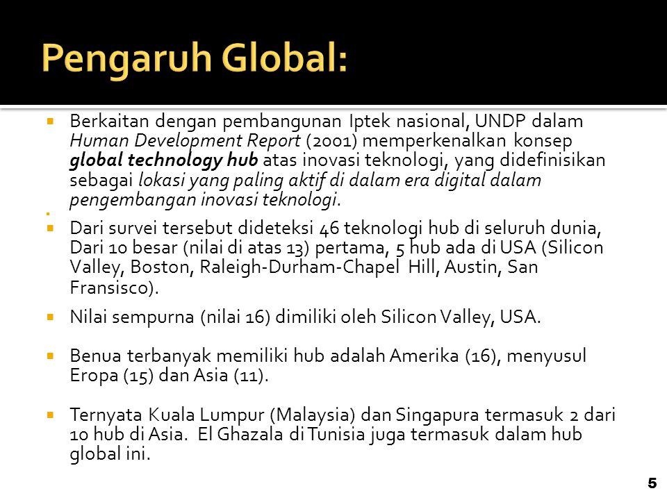  Berkaitan dengan pembangunan Iptek nasional, UNDP dalam Human Development Report (2001) memperkenalkan konsep global technology hub atas inovasi tek