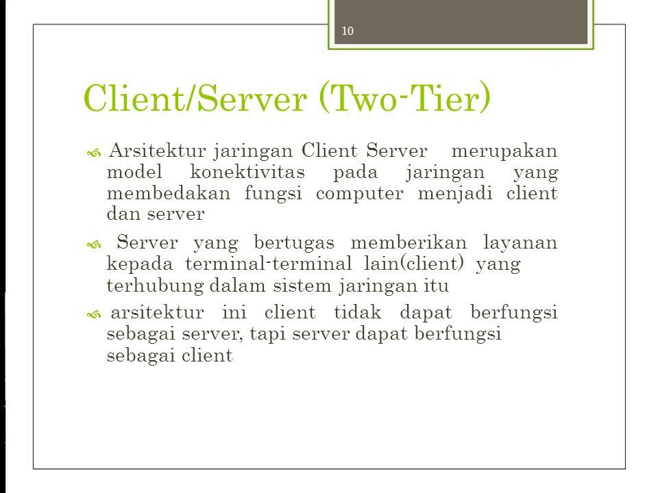 10 24-Sep-12 Client/Server (Two-Tier)  Arsitektur jaringan Client Server merupakan model konektivitas pada jaringan yang membedakan fungsi computer m