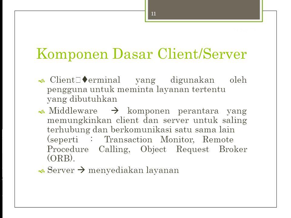 11 24-Sep-12 Komponen Dasar Client/Server  Client  erminal yang digunakan oleh p engguna untuk meminta layanan tertentu yang dibutuhkan  Middlewar
