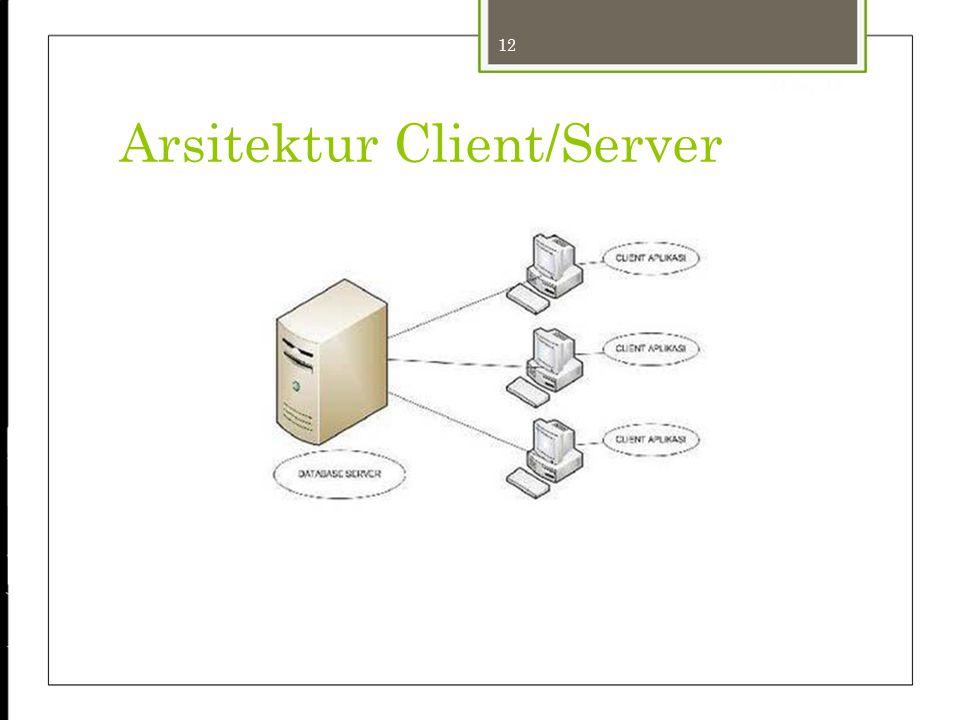 12 24-Sep-12 Arsitektur Client/Server