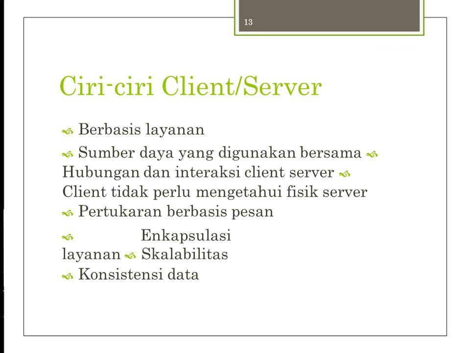 13 24-Sep-12 Ciri-ciri Client/Server  Berbasis layanan  Sumber daya yang digunakan bersama  Hubungan dan interaksi client server  Client tidak per