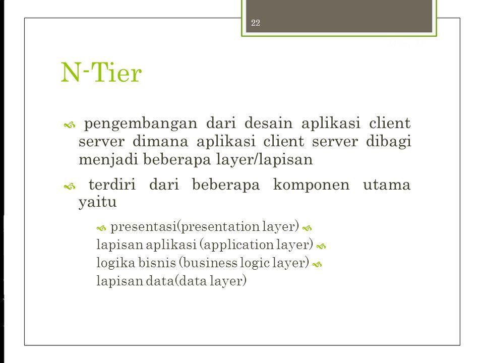 22 24-Sep-12 N-Tier  pengembangan dari desain aplikasi client server dimana aplikasi client server dibagi menjadi beberapa layer/lapisan  terdiri da