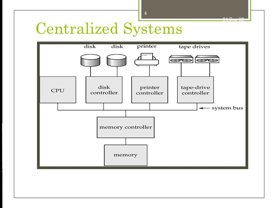 5 24-Sep-12 Client/Server Systems