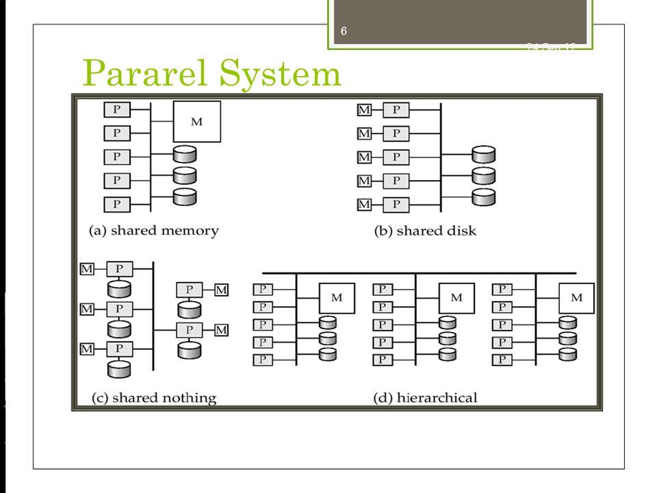6 24-Sep-12 Pararel System