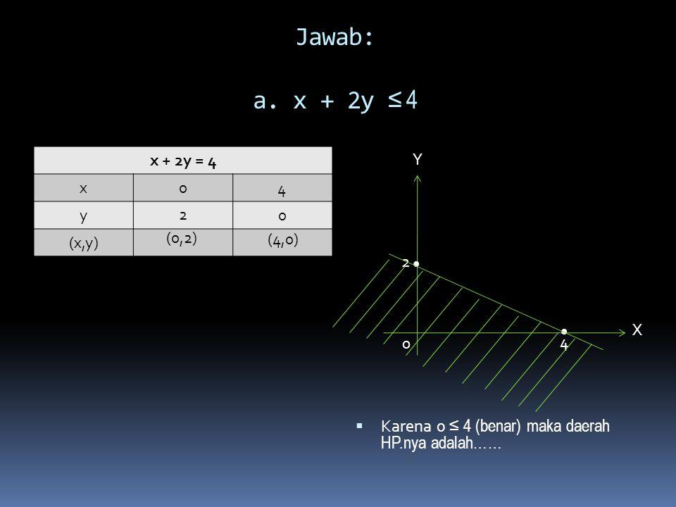 Latihan: 1. Tunjukkan daerah himpunan penyelesaian dari sistem pertidaksamaan linier berikut! a. x + 2y ≤ 4 b. 2x + 3y ≤ 12, x ≥ 0, y ≥ 0, x,y є R c.