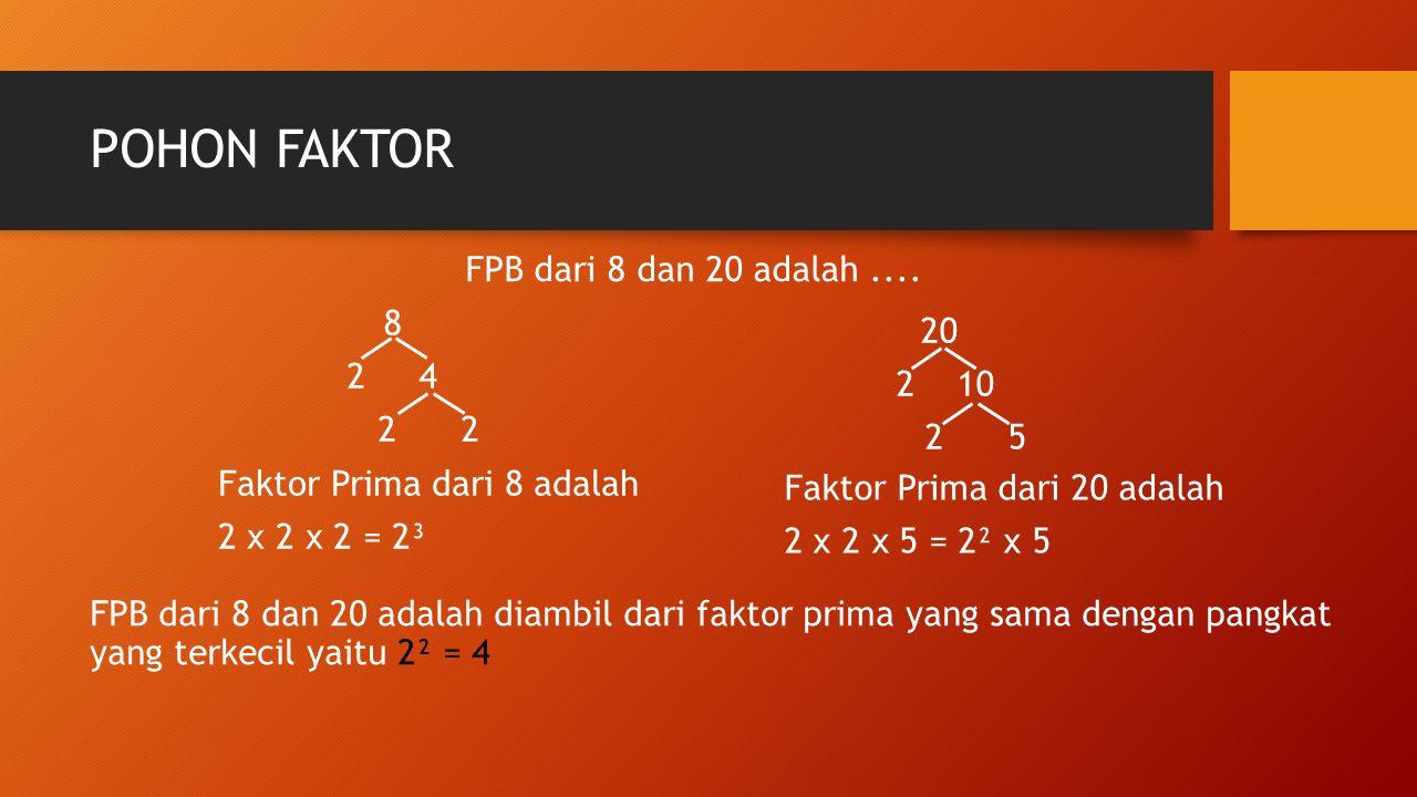 POHON FAKTOR FPB dari 8 dan 20 adalah.... 8 2 4 2 2 20 2 10 2 5 Faktor Prima dari 8 adalah 2 x 2 x 2 = 2³ Faktor Prima dari 20 adalah 2 x 2 x 5 = 2² x