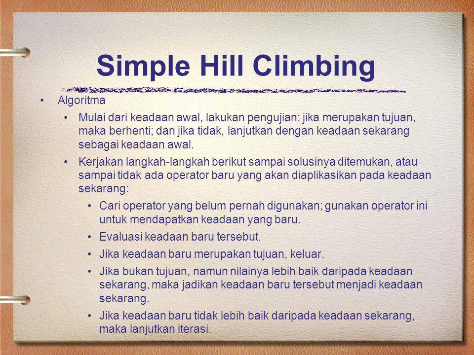 Simple Hill Climbing Algoritma Mulai dari keadaan awal, lakukan pengujian: jika merupakan tujuan, maka berhenti; dan jika tidak, lanjutkan dengan kead