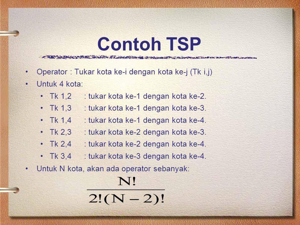 Contoh TSP Operator : Tukar kota ke-i dengan kota ke-j (Tk i,j) Untuk 4 kota: Tk 1,2 : tukar kota ke-1 dengan kota ke-2. Tk 1,3 : tukar kota ke-1 deng