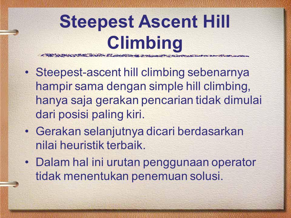 Steepest Ascent Hill Climbing Steepest-ascent hill climbing sebenarnya hampir sama dengan simple hill climbing, hanya saja gerakan pencarian tidak dim