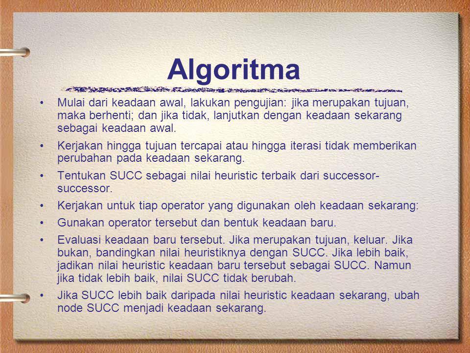 Algoritma Mulai dari keadaan awal, lakukan pengujian: jika merupakan tujuan, maka berhenti; dan jika tidak, lanjutkan dengan keadaan sekarang sebagai