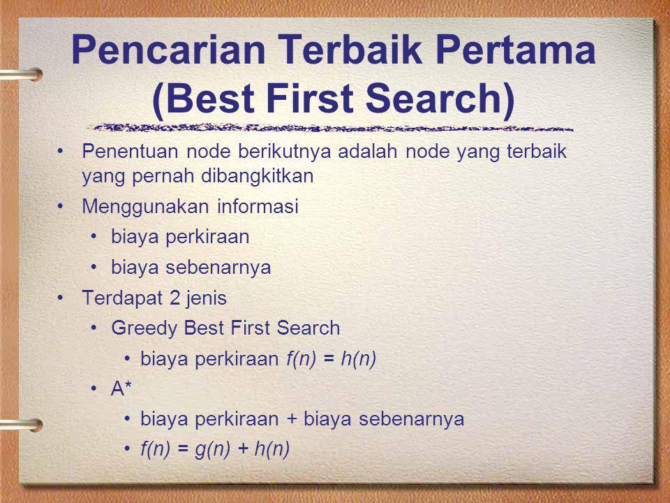 Pencarian Terbaik Pertama (Best First Search) Penentuan node berikutnya adalah node yang terbaik yang pernah dibangkitkan Menggunakan informasi biaya