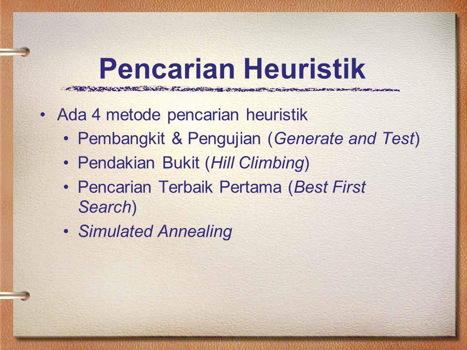 Pencarian Heuristik Ada 4 metode pencarian heuristik Pembangkit & Pengujian (Generate and Test) Pendakian Bukit (Hill Climbing) Pencarian Terbaik Pert