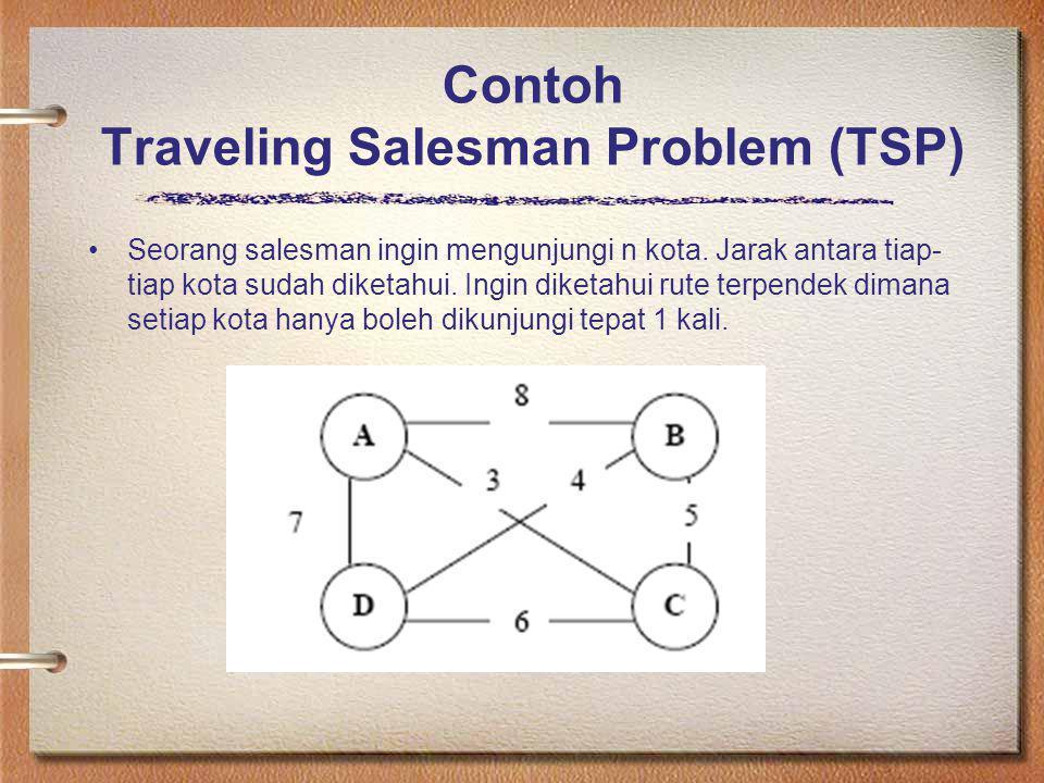 Contoh Traveling Salesman Problem (TSP) Seorang salesman ingin mengunjungi n kota. Jarak antara tiap- tiap kota sudah diketahui. Ingin diketahui rute
