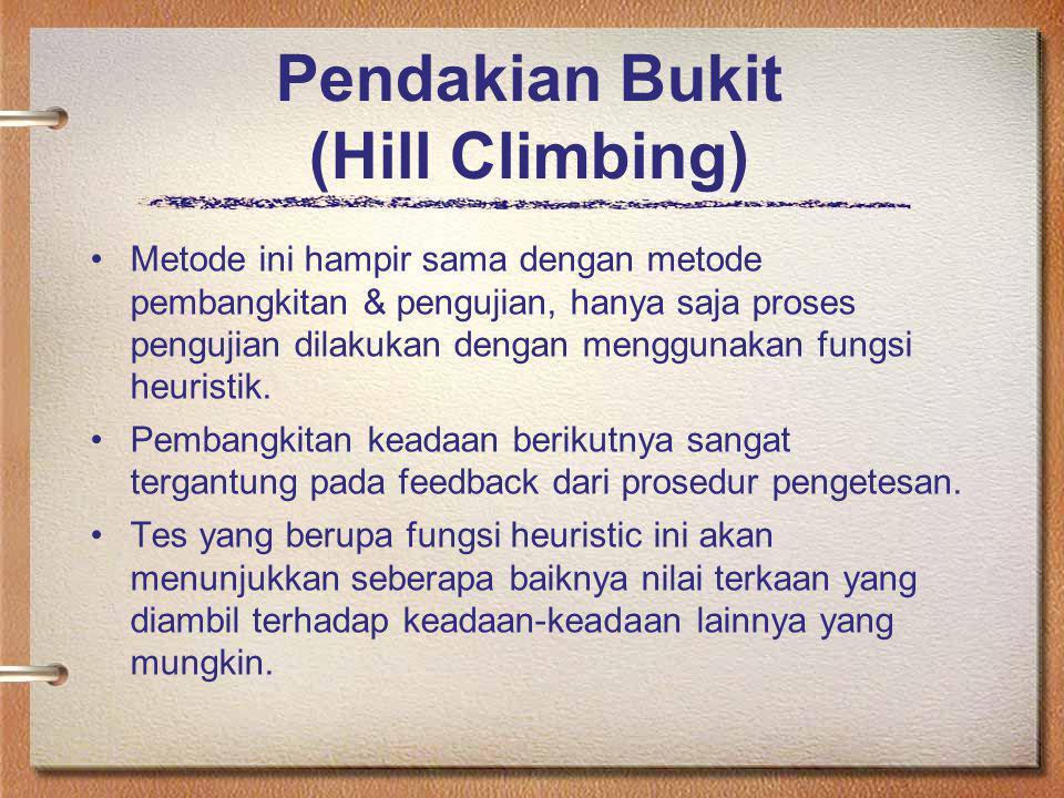 Pendakian Bukit (Hill Climbing) Metode ini hampir sama dengan metode pembangkitan & pengujian, hanya saja proses pengujian dilakukan dengan menggunaka