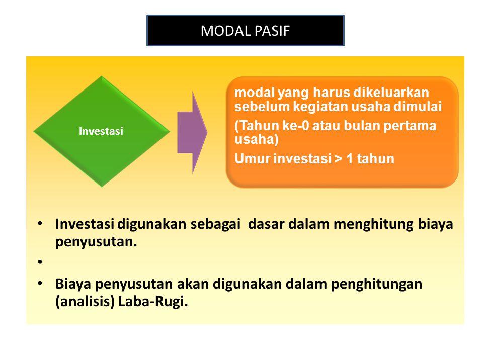 Investasi modal yang harus dikeluarkan sebelum kegiatan usaha dimulai (Tahun ke-0 atau bulan pertama usaha) Umur investasi > 1 tahun Investasi digunakan sebagai dasar dalam menghitung biaya penyusutan.