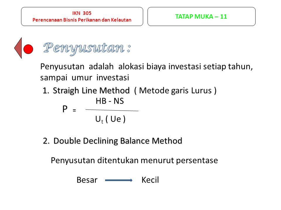IKN 305 Perencanaan Bisnis Perikanan dan Kelautan TATAP MUKA – 11 Penyusutan adalah alokasi biaya investasi setiap tahun, sampai umur investasi 1.Straigh Line Method 1.Straigh Line Method ( Metode garis Lurus ) P = HB - NS U t ( Ue ) 2.Double Declining Balance Method Penyusutan ditentukan menurut persentase Besar Kecil