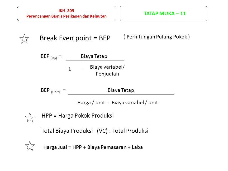Break Even point = BEP ( Perhitungan Pulang Pokok ) BEP (Rp) = Biaya Tetap Biaya variabel/ Penjualan 1 - BEP (Unit) = Biaya Tetap Harga / unit - Biaya variabel / unit HPP = Harga Pokok Produksi Total Biaya Produksi (VC) : Total Produksi Harga Jual = HPP + Biaya Pemasaran + Laba IKN 305 Perencanaan Bisnis Perikanan dan Kelautan TATAP MUKA – 11