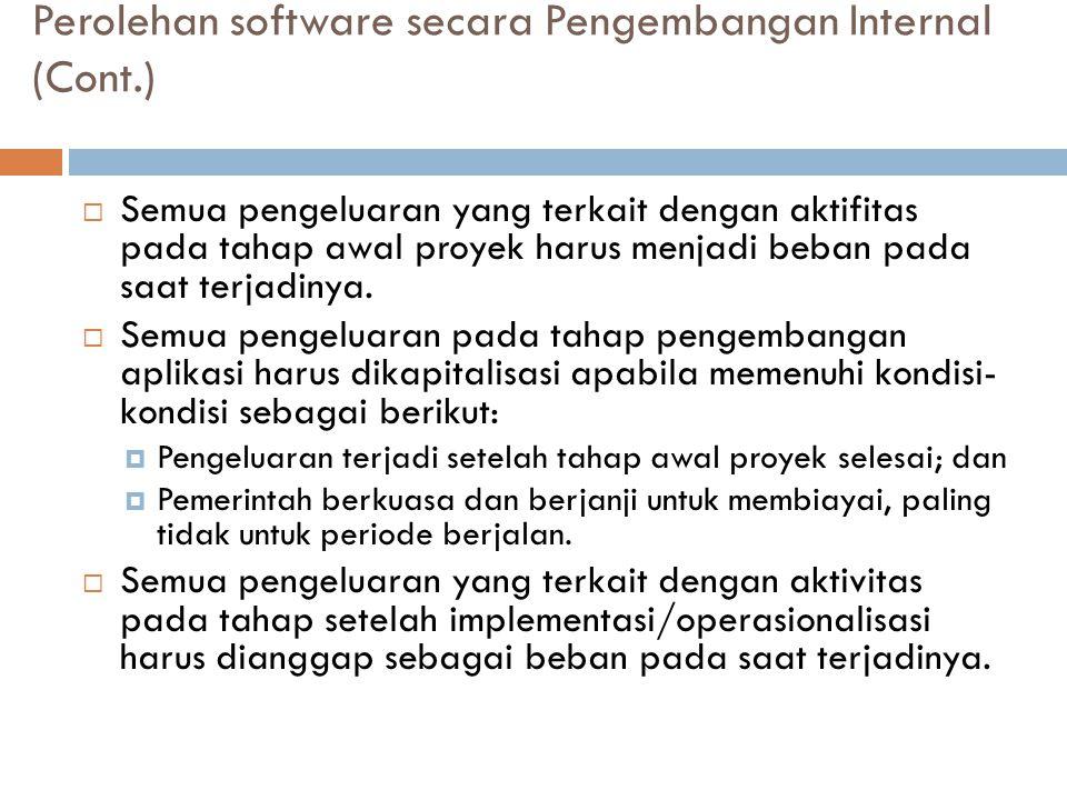 Perolehan software secara Pengembangan Internal (Cont.)  Semua pengeluaran yang terkait dengan aktifitas pada tahap awal proyek harus menjadi beban pada saat terjadinya.