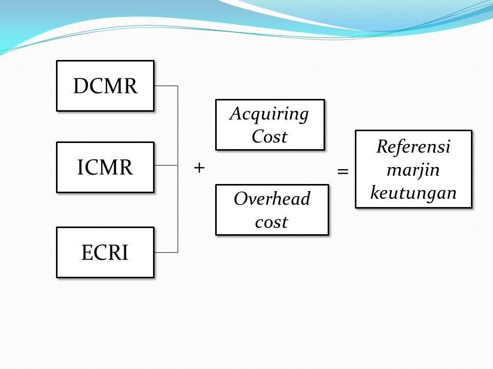 DCMR ICMR ECRI Acquiring Cost Overhead cost Referensi marjin keutungan + =