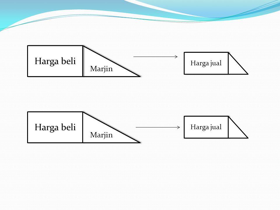 Marjin Harga beli Harga jual Harga beli Marjin Harga jual