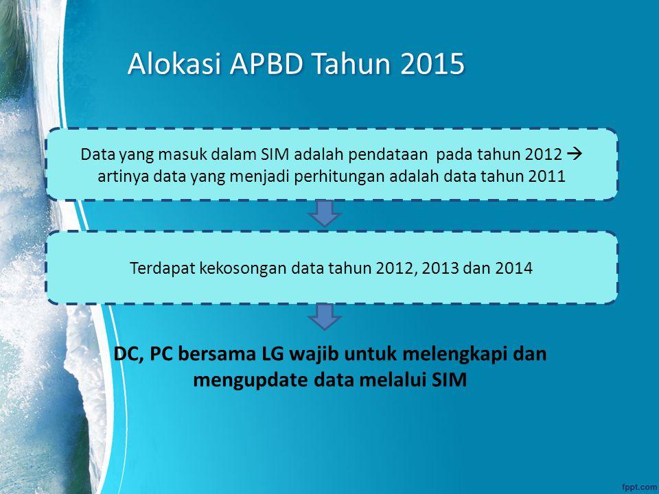 Alokasi APBD Tahun 2015 Data yang masuk dalam SIM adalah pendataan pada tahun 2012  artinya data yang menjadi perhitungan adalah data tahun 2011 Terd