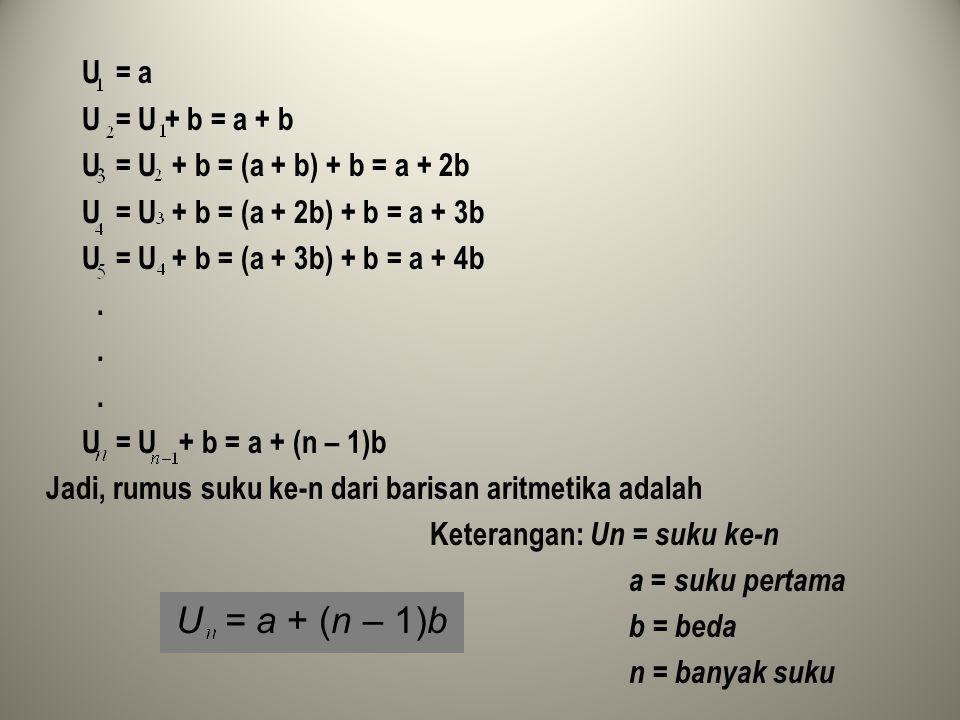 Contoh 1 : Tentukan suku ke-8 dan ke-20 dari barisan –3, 2, 7, 12,....
