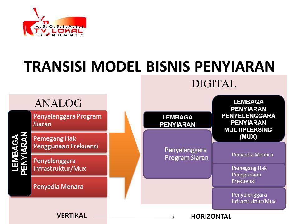 ANALOG TRANSISI MODEL BISNIS PENYIARAN Penyelenggara Program Siaran Pemegang Hak Penggunaan Frekuensi Penyelenggara Infrastruktur/Mux Penyedia Menara