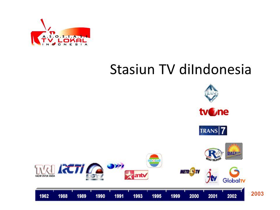Entertainment Age 1 - 18 News/Education TV A TV B TV C TV D TV J TV F TV G TV H TV I TV M TV K TV L TV X