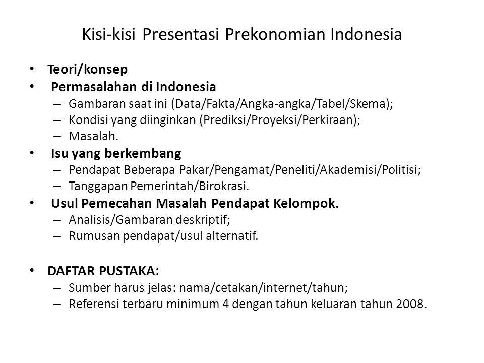 Kisi-kisi Presentasi Prekonomian Indonesia Teori/konsep Permasalahan di Indonesia – Gambaran saat ini (Data/Fakta/Angka-angka/Tabel/Skema); – Kondisi yang diinginkan (Prediksi/Proyeksi/Perkiraan); – Masalah.