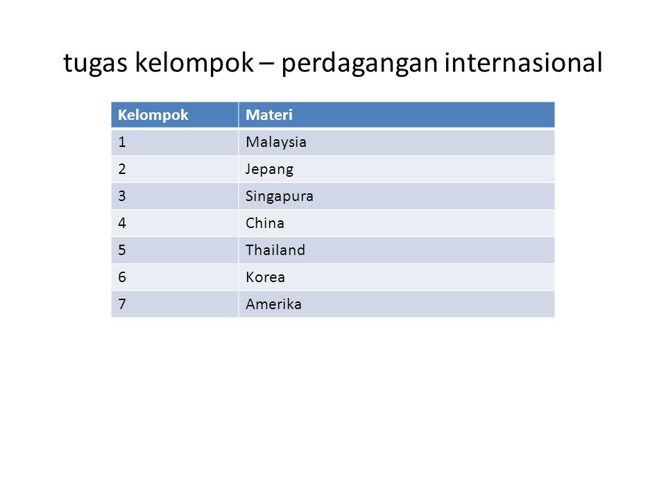 tugas kelompok – perdagangan internasional KelompokMateri 1Malaysia 2Jepang 3Singapura 4China 5Thailand 6Korea 7Amerika