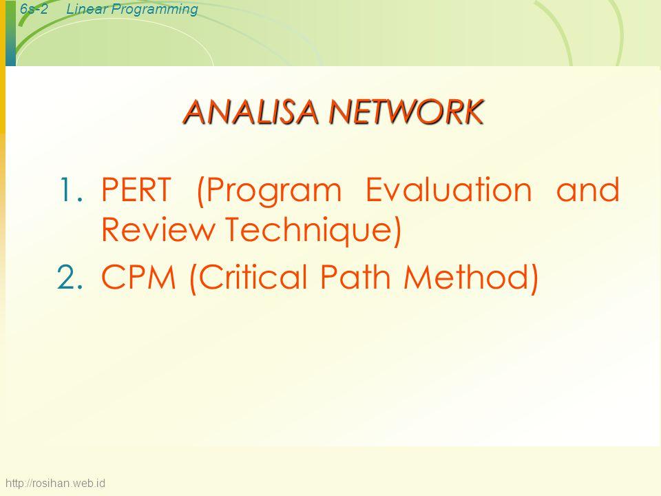 6s-12Linear Programming ANALISA NETWORK METODE LINEAR PROGRAMMING Formulasi  Maksimumkan Z =  Batasan 1.