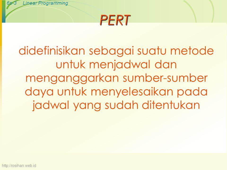 6s-3Linear Programming PERT didefinisikan sebagai suatu metode untuk menjadwal dan menganggarkan sumber-sumber daya untuk menyelesaikan pada jadwal yang sudah ditentukan http://rosihan.web.id